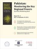 Pakistan: Monitoring the Key Regional Powers. Report 3
